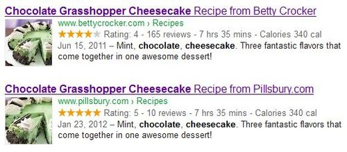 Cheesecake Duplicity