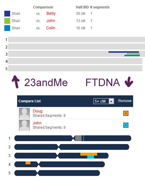 23andMe-chromebrowse